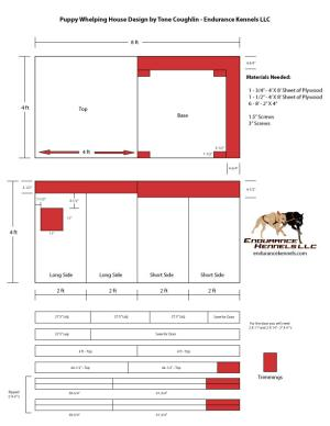 puppy whelping house design plans materials