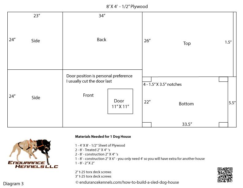 One Sheet Of Plywood Dog House
